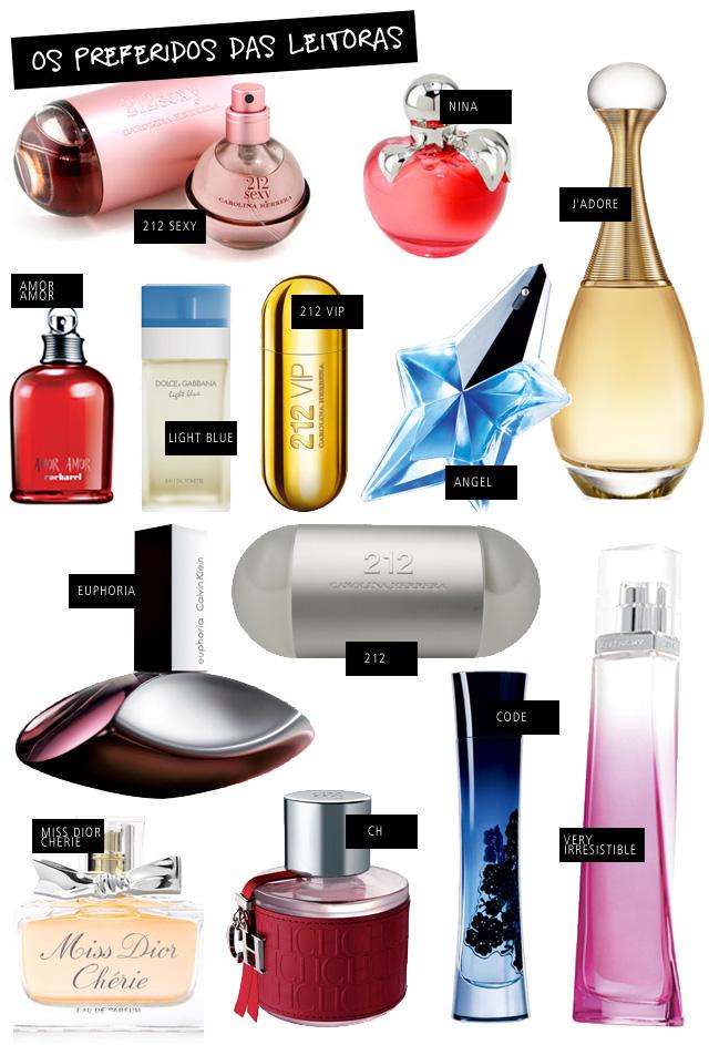a73c2fc1fbb4e Perfumes  os preferidos das leitoras!