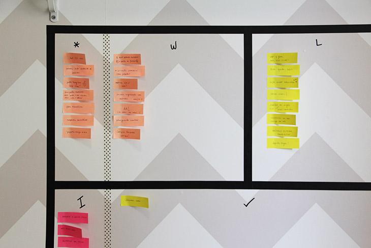quadro de planejamento